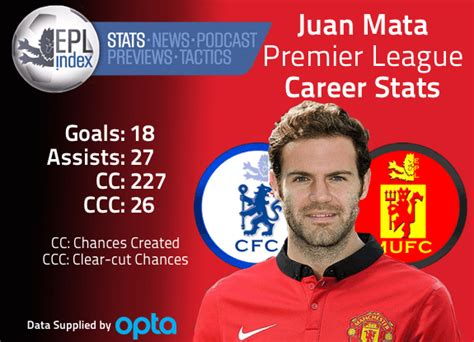 epl jobs manchester united s 163 37 1m signing juan mata epl career