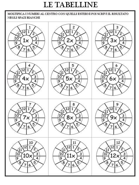 tavola matematica matematica impariamo le tabelline