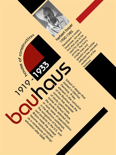 typography origin julie chaymang history poster typography history posters bauhaus and typography