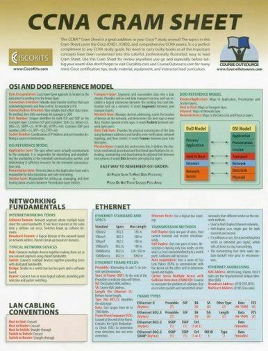 cisco subnetting tutorial pdf ccna cheat sheet 2015 share the knownledge