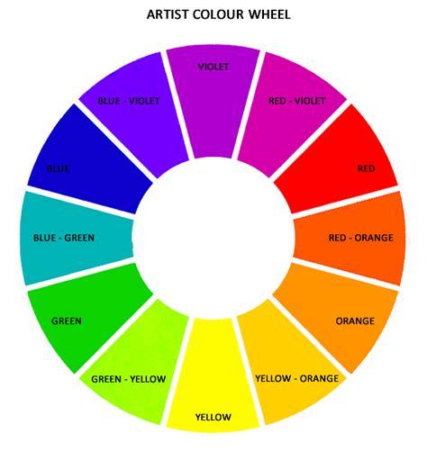 artist color wheel color wheel makeup artistry mugeek vidalondon