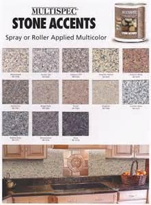 How To Do Backsplash Tile In Kitchen Countertop Reglazing Refinishing Resurfacing Painting Tile