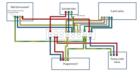 heating system wiring diagram diynot forums