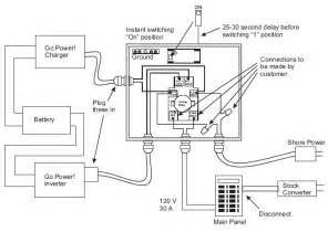 wiring diagram auto transfer switch search