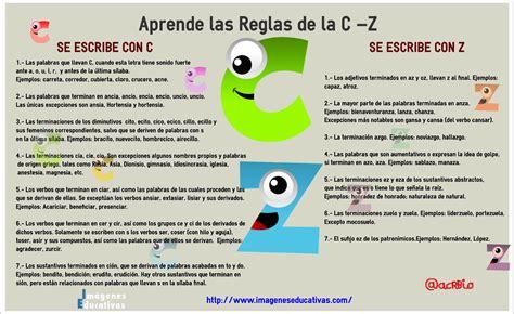 imagenes educativas reglas ortograficas aprende las reglas de la c z imagenes educativas