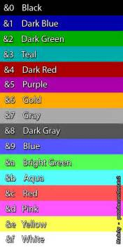 minecraft color codes helpful images cowsenheimer mc server