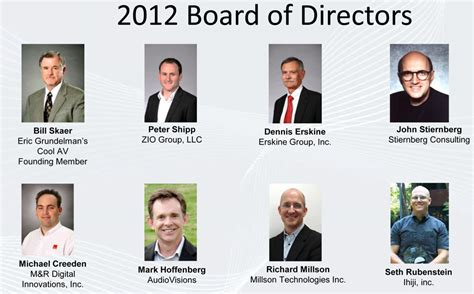 The Directors by Cedia Membership Meeting Was Remarkable For What Was Said