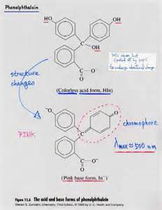 phenolphthalein color chem 1211 lab contents