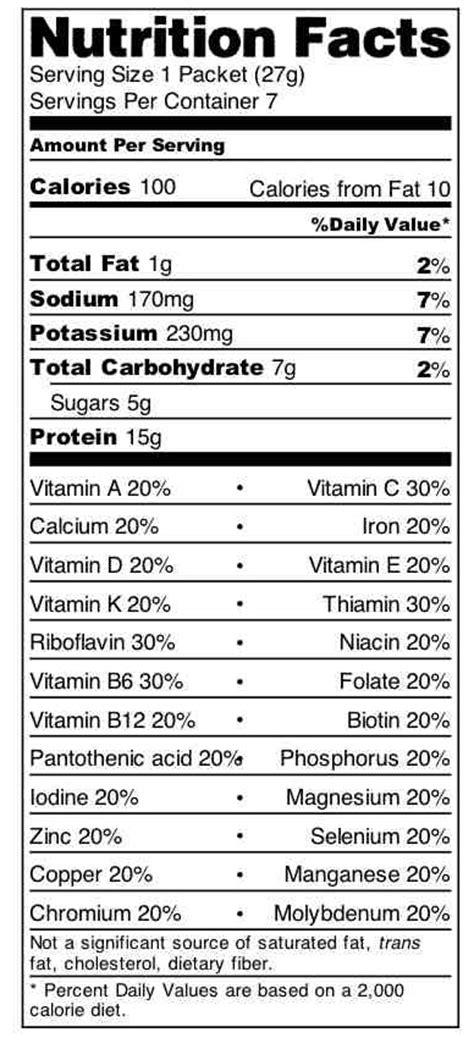 Mba Nutrition by Anyone Tried Nutritional Value Of Nutrisystem