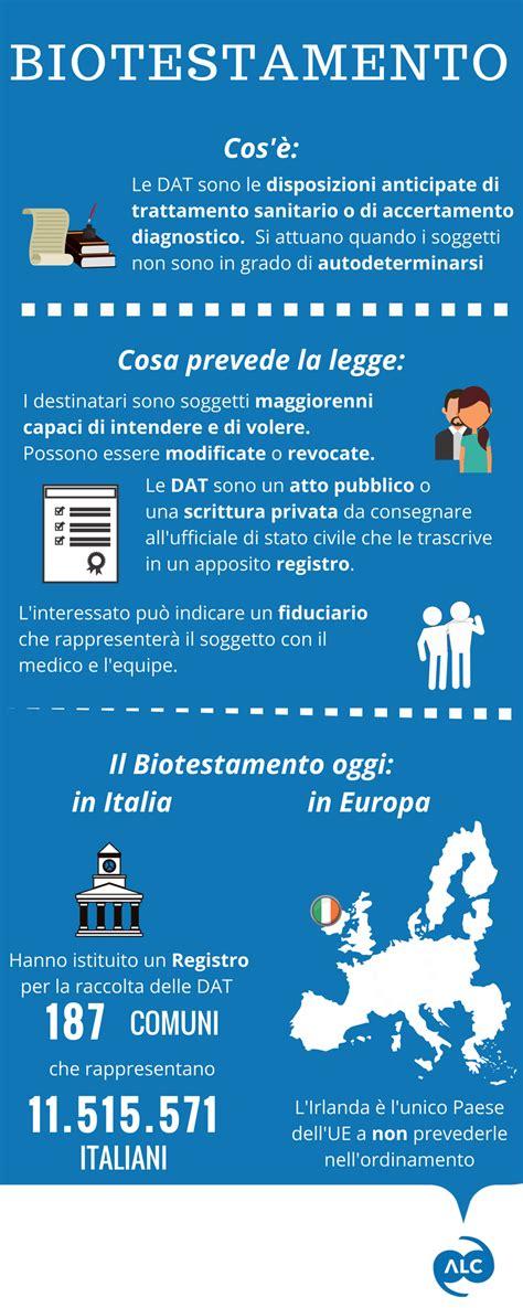 testamento biologico in italia biotestamento biotestamento legge biotestamento senato