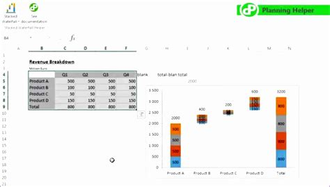 10 Waterfall Chart Excel Template Exceltemplates Exceltemplates Stacked Waterfall Template