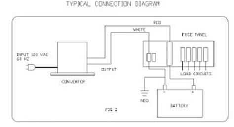 power supply questions fiberglass rv