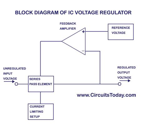 simple voltage regulator wiring diagram 28 images dc