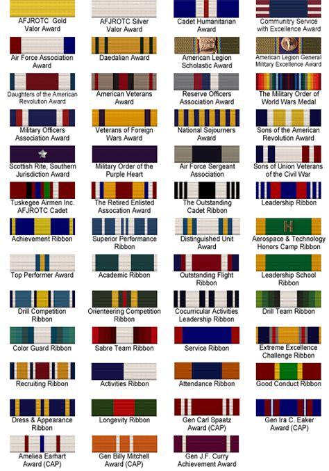 army jrotc ribbons on uniform car interior design air force jrotc ribbon rack builder p52 on amazing home