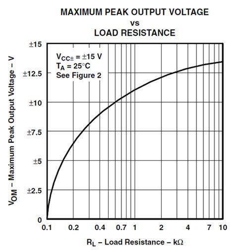 how to find maximum voltage across a resistor maximum voltage across resistor 28 images how to find maximum voltage across a resistor 28