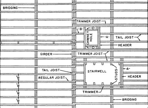 floor framing plan layout drawings