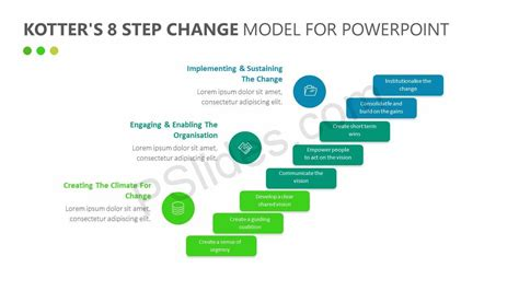 kotter change model pros and cons kotter s 8 step change model for powerpoint pslides