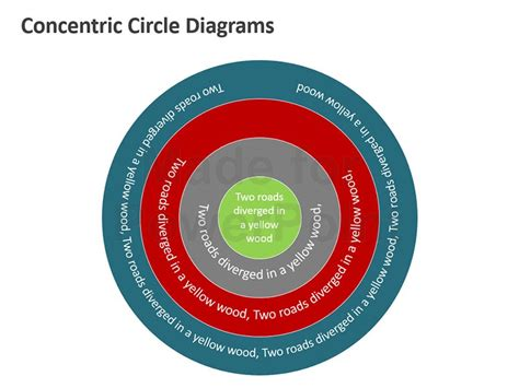 Concentric Circle Diagram Powerpoint Framework Concentric Circles Powerpoint Template