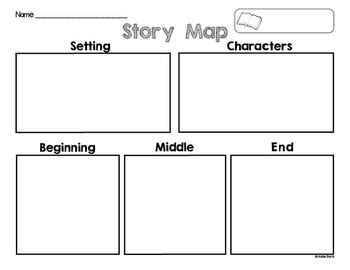 Story Setting Template by Freebie Story Map Settin By Byrd Teachers