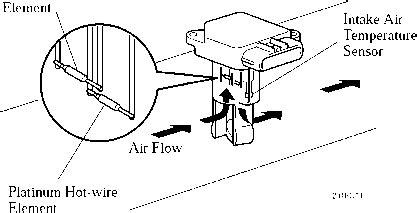 air fuel ratio sensor wiring diagram air picture