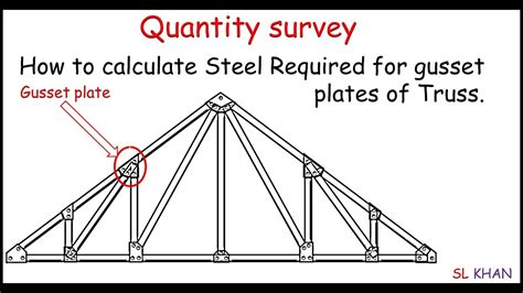 new design criteria for gusset plates in tension roof truss weight calculator blog dandk