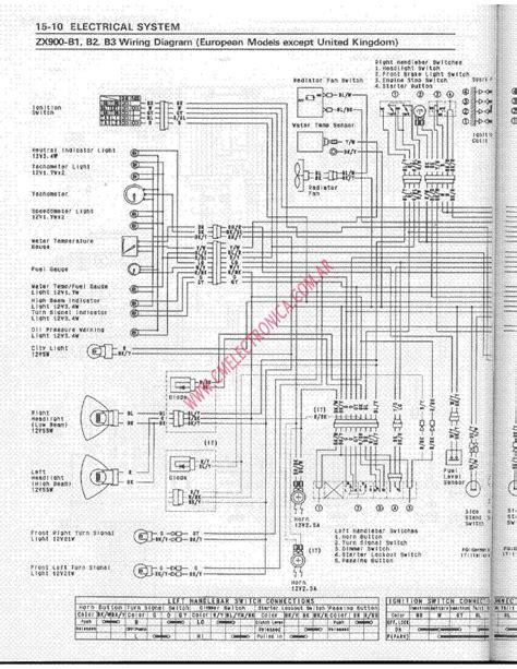 kawasaki zx900 ignition wiring diagrams ford 6 4 diesel