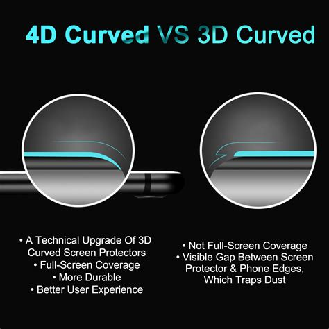 Tempered Glass Screen Protector 4d Curved Cover Ip Murah 3d fruit tablet screen saver choice image wallpaper and