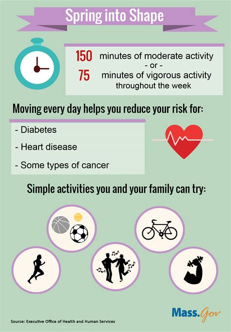 spring tips spring into shape fitness tips for adults and children