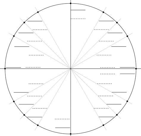 printable blank unit circle worksheet template