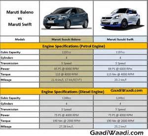 compare new car specs maruti vs maruti baleno spec comparison