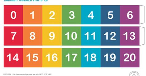 printable running numbers rainbow color number line 0 20 a cheerful number line