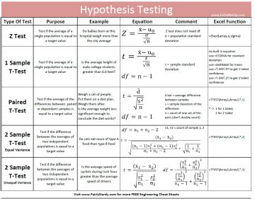 hypothesis testing1 png w 627