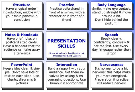 how to make presentation cards how to make presentations
