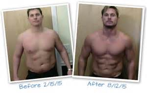 testosterone before and after sermorelin 6 month 995 special the biostation