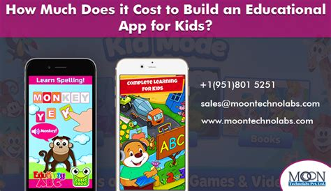 how much does it cost to build a modular home how much does it cost to build an educational app for kids
