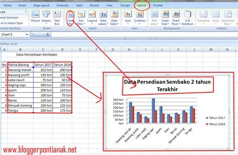 cara mudah membuat grafik line di excel 2007 untuk pemula cara mudah membuat grafik batang di excel 2007 untuk pemula