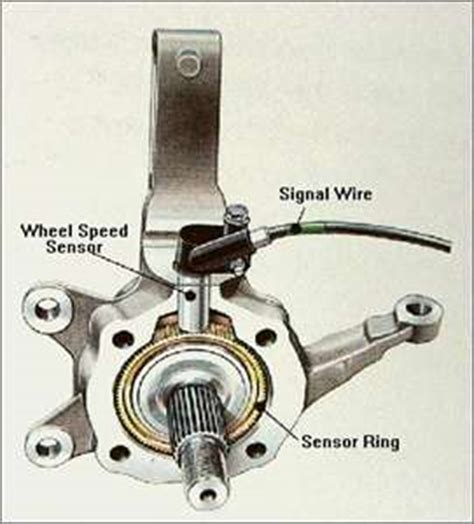 location of abs sensor 2005 vw caddy fixya