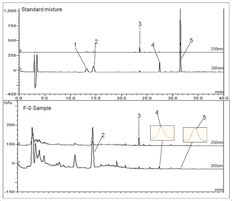 liquid chromatography diode array detector liquid chromatography diode array detector 28 images journal of chromatography view image