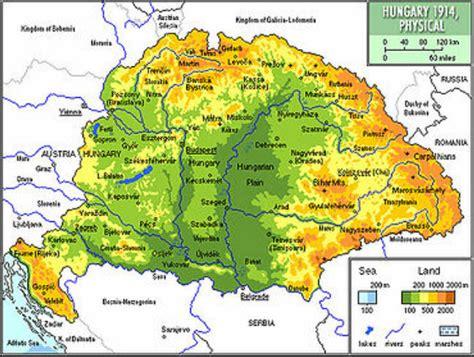 Szwajcaria Serbia Ungarn