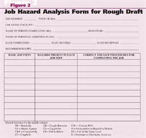 Bench Grinder Review Job Hazard Analysis A Primer On Identifying And