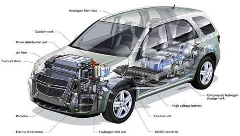 chevrolet equinox fuel cell gmが開発中のfcvで技術力を積極アピールした背景は clicccar クリッカー