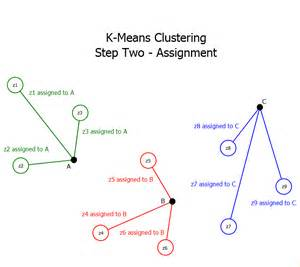 Cluster Outline Definition by Androgyny Research Paper Protecno Srl