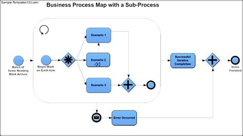 template for process mapping business process mapping template sle templates