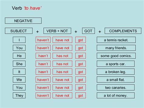 Heave To verb to