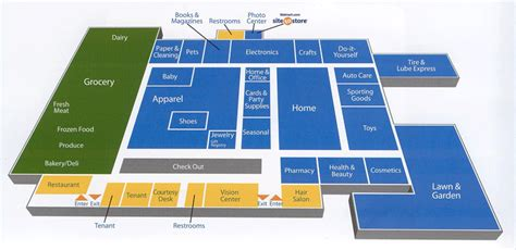 walmart supercenter floor plan walmart codename indigo ii g force fulfillment