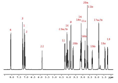 Proton Nmr Database by Bioc 2 0 Practical Two Analysis Of Nmr Spectra Using The