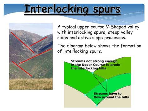 v shaped valley formation diagram rivers chapter ppt