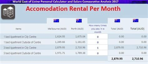 salary to live comfortably is aud 67 000 salary pre tax enough to live comfortably