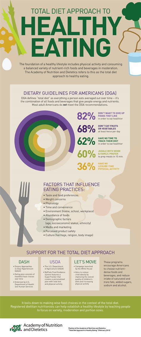 total tracy s guide to health happiness and ruling your world books what is healthy infographic for national nutrition