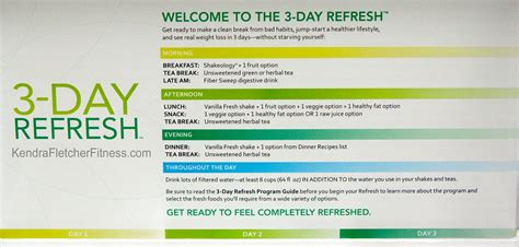 7 Day Detox Beachbody by 3 Day Refresh Meal Plan Lose Weight In 3 Days Cleanse